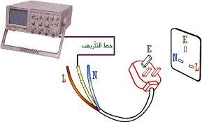 اثر الكهرباء على الشبكات