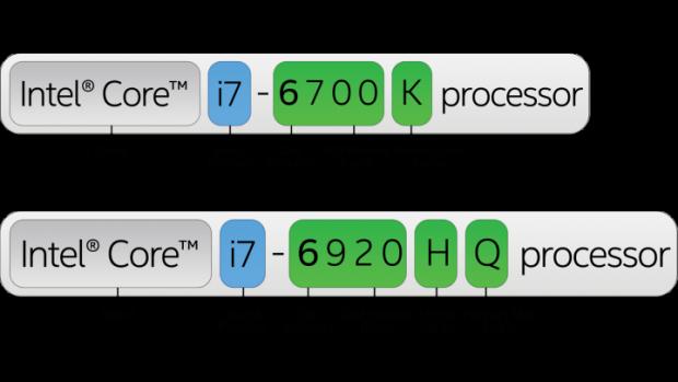 معالجات انتل Intel كيف تميزها وتختار الاصدار الافضل بينها Intel.png