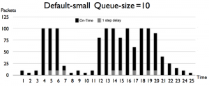 Queue_size_10_packets