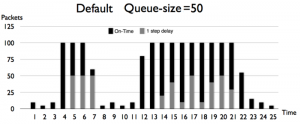 Queue_size_50_packets