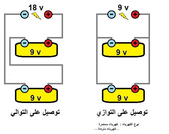 تعلم كيفية ربط بطاريات الشحن على التوالي وعلى التوازي
