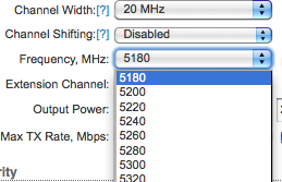 frequency MHz