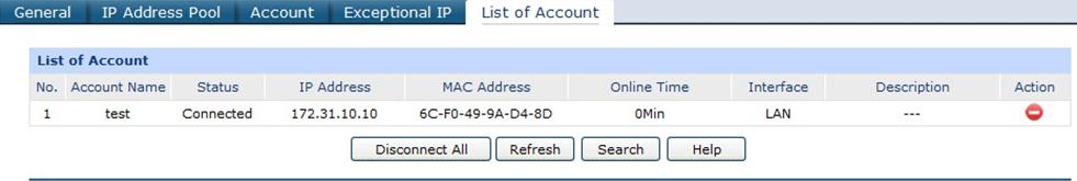 List of Account