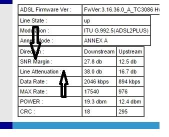كيف تعرف جودة خط ADSL الواصل إليك وسرعتة