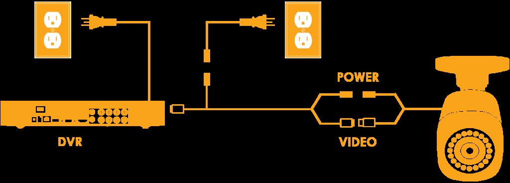 BNCDiagram