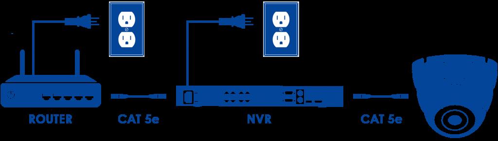 PoEDiagram
