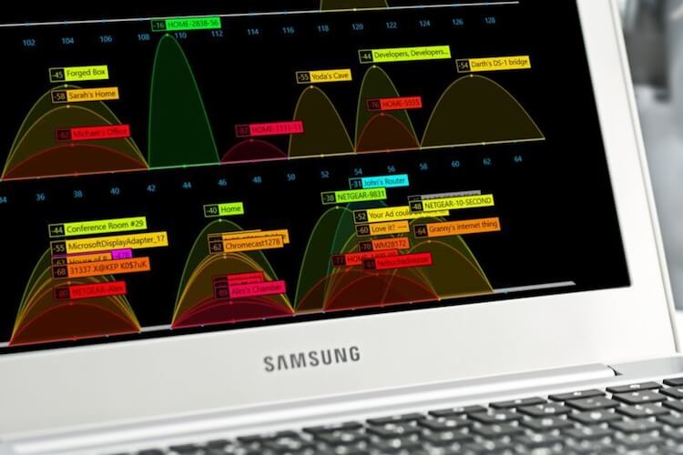 أفضل برامج WiFi للويندوز لاعطاء تحليلات ومعرفة الشبكات المجاورة وتفاصيلها