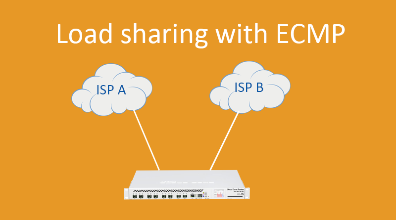 مشاركة الاحمال مع ECMP على الشبكة كخاصية مسار التكلفة المتساوية وتعدد المسارات