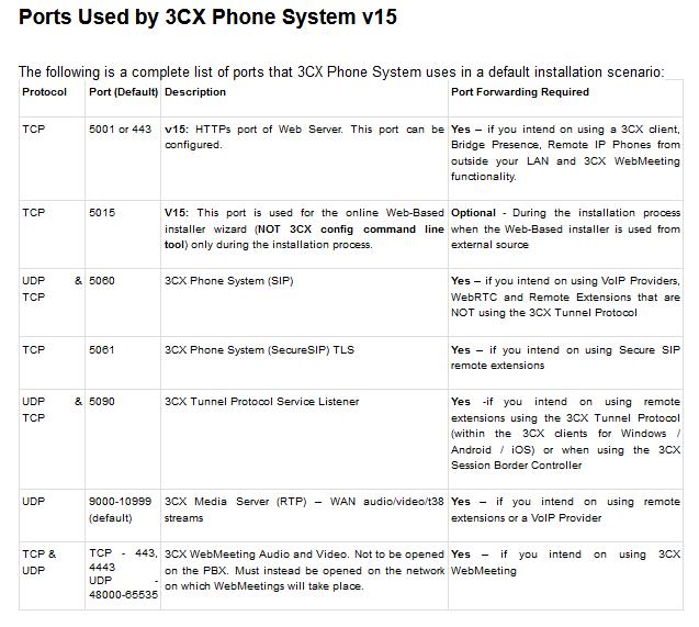 تكوين أجهزة MikroTik RB951 للاستخدام مع 3CX شرح الطريقة وكيفية الاعداد لذلك