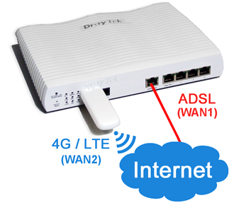 adsl-and-4glte-s