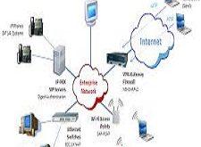 Mikrotik Central VPN Server