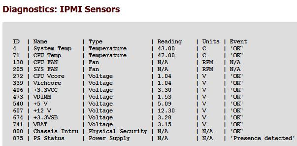 pfSense-SuperMicro-IPMI
