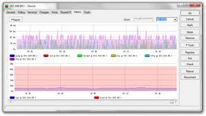 Tools/Bandwidth Test ادوات اختبار الباندوث في سيرفر الميكروتك