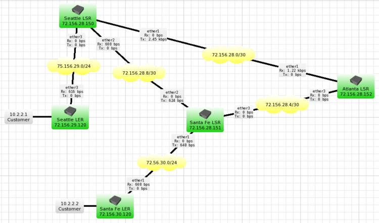 Mikrotik MPLS مع VPLS وكيفية استخدامه في عمليات الربط بين الشبكات