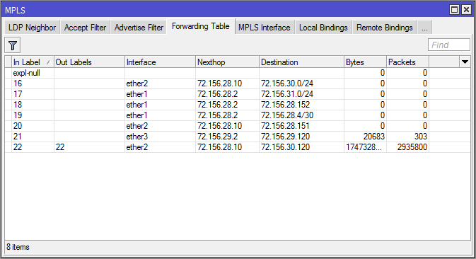 Mikrotik MPLS Forwarding Table