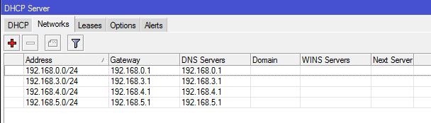 all_DHCP_server_Networks