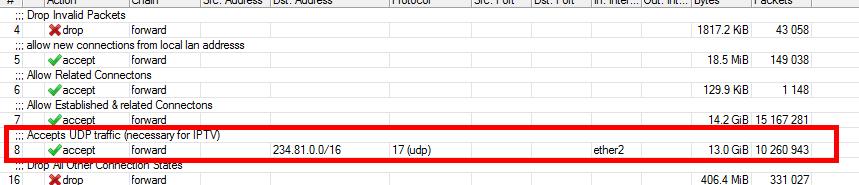 firewal-udp-forward-rule-multicast-traffic