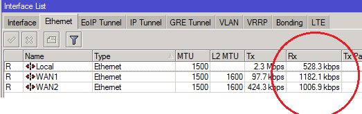 Mikrotik DUAL WAN موازنة الأحمال ( الدمج ) باستخدام طريقة PCC في المايكروتك