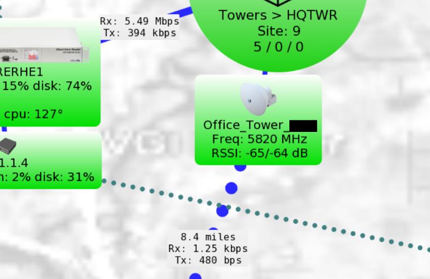 ubnt-airfiber-rssi-labels