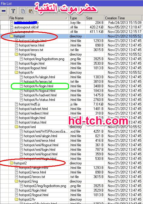 صفحة تسجيل الدخول المختلفة لشبكة متعددة على Mikrotik Hotspot