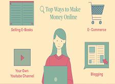 افضل 7 طرق لكسب المال على الانترنت