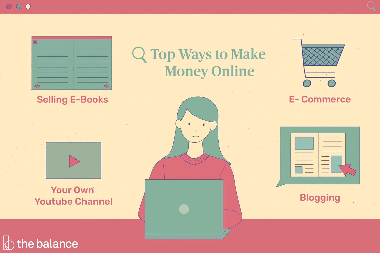 افضل 7 طرق لكسب المال على الانترنت تعرف عليها الان واختر مايناسبك منها