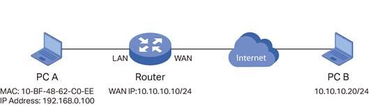 تكوين WOL (Wake On LAN) على راوتر TP-Link SafeStream باستخدام واجهة المستخدم