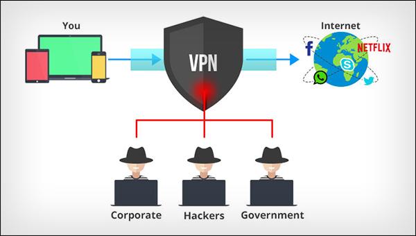 متى تستخدم البروكسي وvpn وماهي الخصائص المشتركة ودور كل منهما