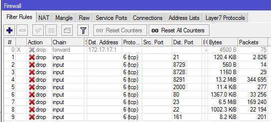 كيفية تحديد موقع Mikrotik http و DNS وإعادة توجيه الهجوم attack