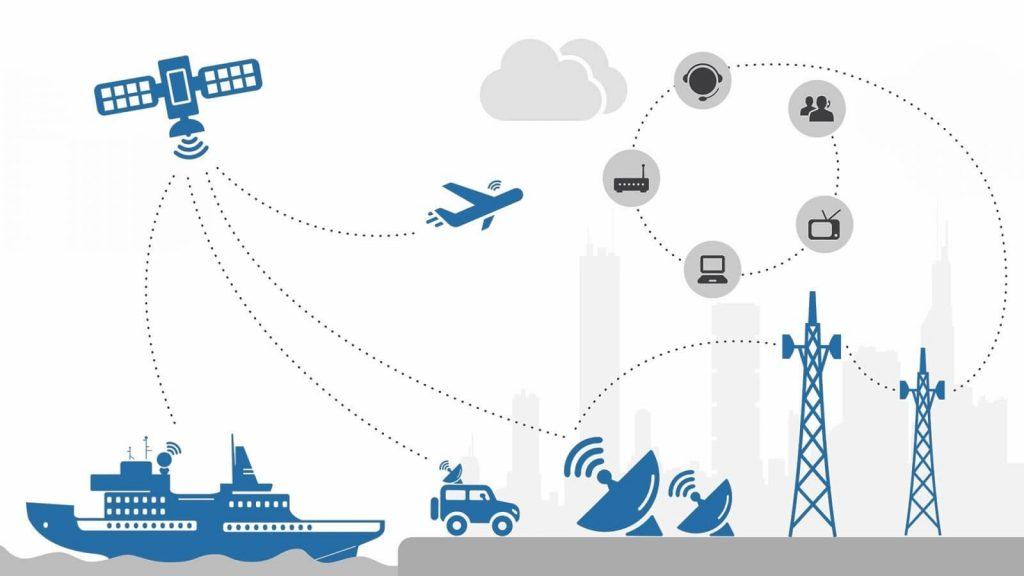 iDirect Broadband شركة انترنت ستلايت تغطي اليمن تعرف عليها