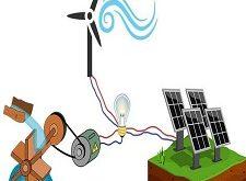 انواع اخرى للطاقة البديلة