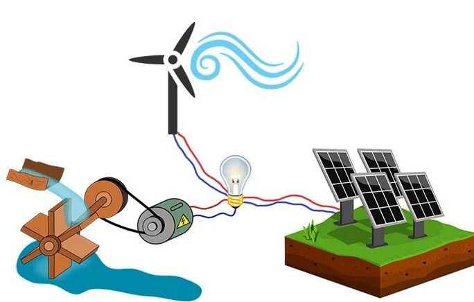 انواع اخرى للطاقة البديلة المناسبة لك يمكنك استخدامها في مختلف مجالات الحياة