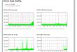 الرسوم البيانية في ميكروتك أداة لمراقبة معلمات RouterOS المختلفة