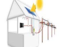 المكونات التي أحتاجها لنظام كهربائي يعمل بالطاقة الشمسية؟