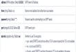استخدام الايميل في ميكروتك لارسال النسخ الاحتياطية ومعلومات الشبكة للمدير