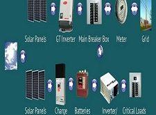 مكونات نظام الألواح الشمسية